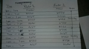 Operating Schedule