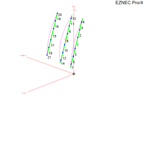 EZNEC drawing of the antenna orientation.